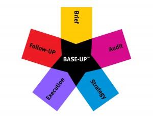 BaseUP_Asterisk